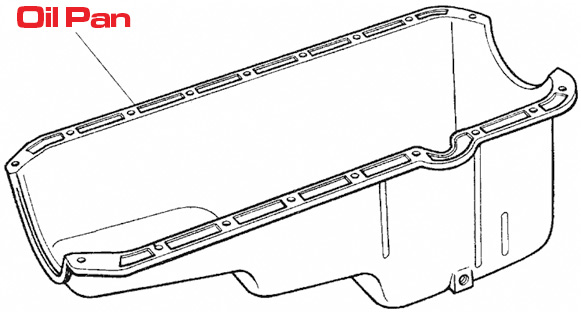 Replace Solid gasket with Liquid Gasket sealant for machined, cast , sheet metal flanges